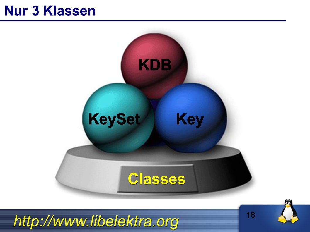http://www.libelektra.org Nur 3 Klassen KDB KeyKeySet Classes 16