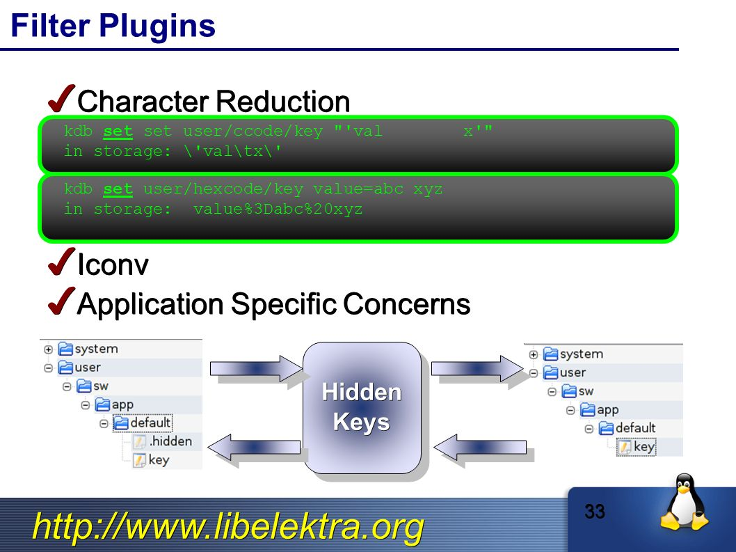 http://www.libelektra.org Filter Plugins 33 kdb set set user/ccode/key val x in storage: \ val\tx\ kdb set user/hexcode/key value=abc xyz in storage: value%3Dabc%20xyz ✔ Character Reduction ✔ Application Specific Concerns HiddenKeysHiddenKeys ✔ Iconv