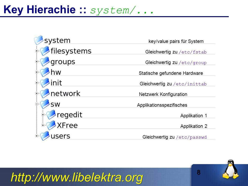 http://www.libelektra.org The kdb Command: Perfekt für Skripte $ kdb get system/filesystems/boot/mpoint # kdb set system/sw/xorg/Screen/Display/Modes 1280x1024 $ kdb ls system/sw/myapp $ kdb rm user/env/alias/vnc 19