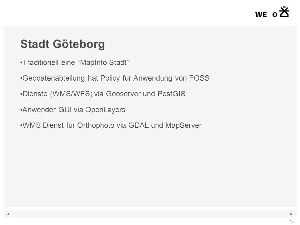 ◄ ► 13 Stadt Göteborg Traditionell eine MapInfo Stadt Geodatenabteilung hat Policy für Anwendung von FOSS Dienste (WMS/WFS) via Geoserver und PostGIS Anwender GUI via OpenLayers WMS Dienst für Orthophoto via GDAL und MapServer