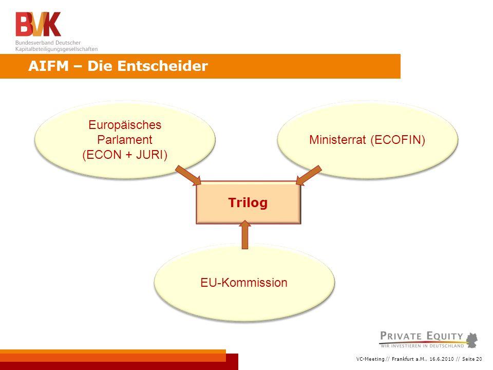 VC-Meeting // Frankfurt a.M., 16.6.2010 // Seite 20 AIFM – Die Entscheider Europäisches Parlament (ECON + JURI) Europäisches Parlament (ECON + JURI) EU-Kommission Ministerrat (ECOFIN) Trilog