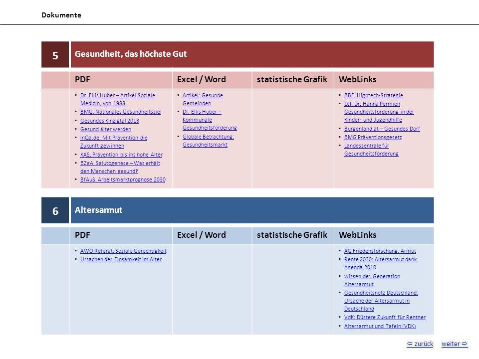 Dokumente 5 Gesundheit, das höchste Gut PDFExcel / Wordstatistische GrafikWebLinks Dr.