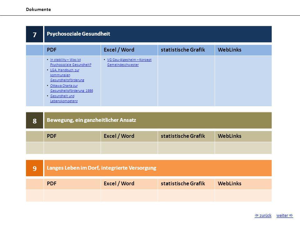 7 Psychosoziale Gesundheit PDFExcel / Wordstatistische GrafikWebLinks in stability – Was ist Psychosoziale Gesundheit.