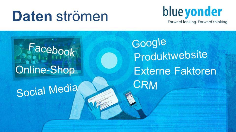Daten strömen Facebook Online-Shop Social Media Google Produktwebsite CRM Externe Faktoren