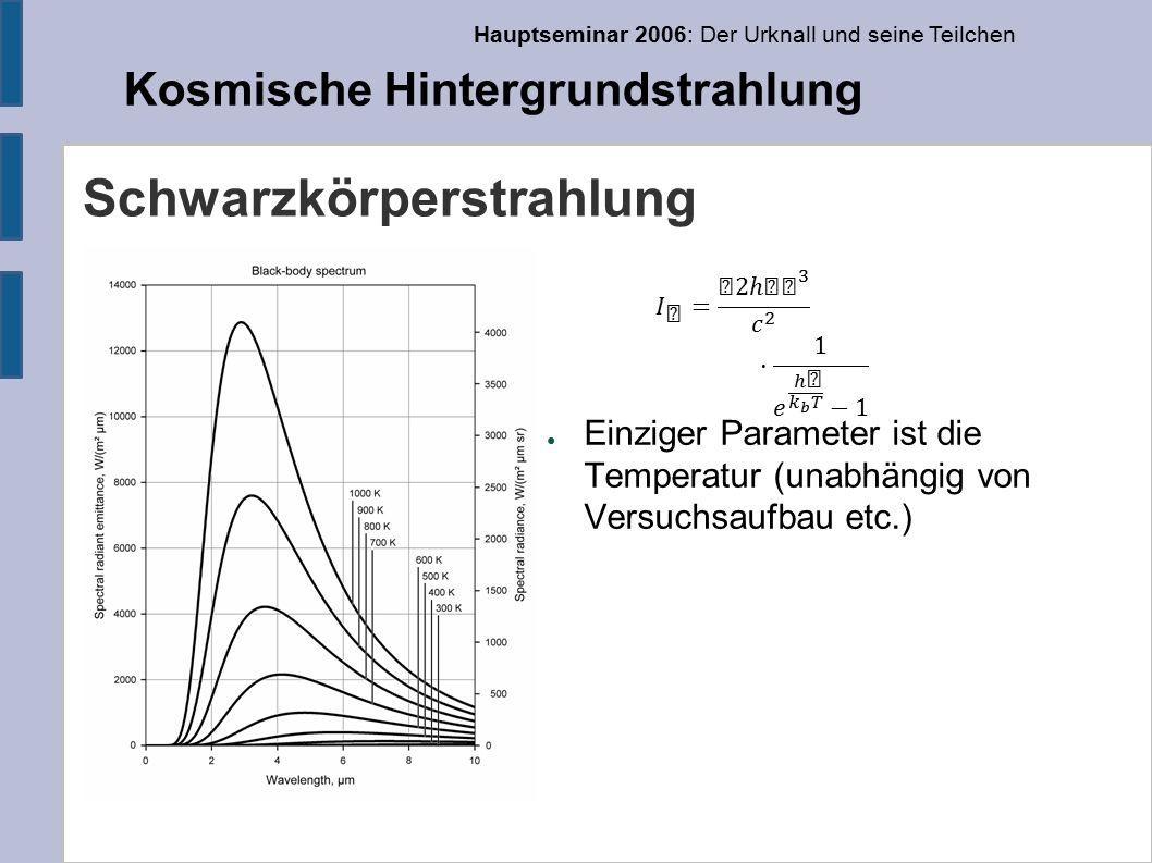 Hauptseminar 2006: Der Urknall und seine Teilchen Kosmische Hintergrundstrahlung Schwarzkörperstrahlung ● Einziger Parameter ist die Temperatur (unabhängig von Versuchsaufbau etc.)