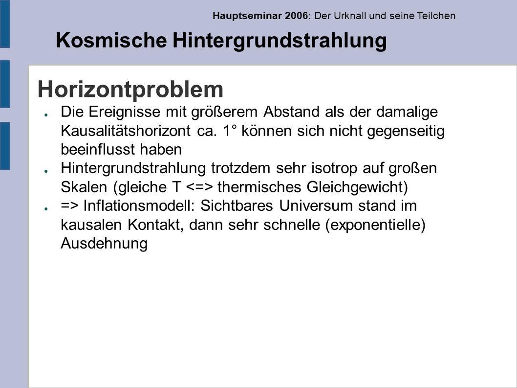 Hauptseminar 2006: Der Urknall und seine Teilchen Kosmische Hintergrundstrahlung Horizontproblem ● Die Ereignisse mit größerem Abstand als der damalige Kausalitätshorizont ca.