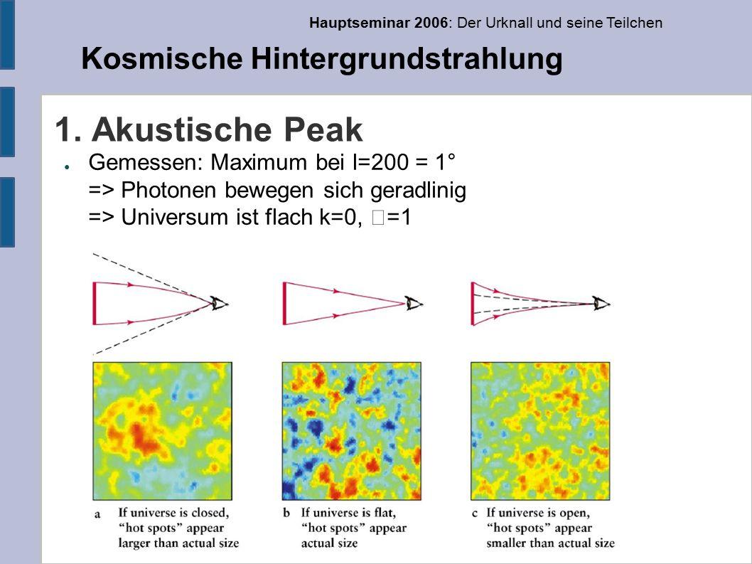 Hauptseminar 2006: Der Urknall und seine Teilchen Kosmische Hintergrundstrahlung 1.