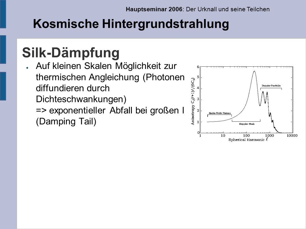 Hauptseminar 2006: Der Urknall und seine Teilchen Kosmische Hintergrundstrahlung Silk-Dämpfung ● Auf kleinen Skalen Möglichkeit zur thermischen Angleichung (Photonen diffundieren durch Dichteschwankungen) => exponentieller Abfall bei großen l (Damping Tail)