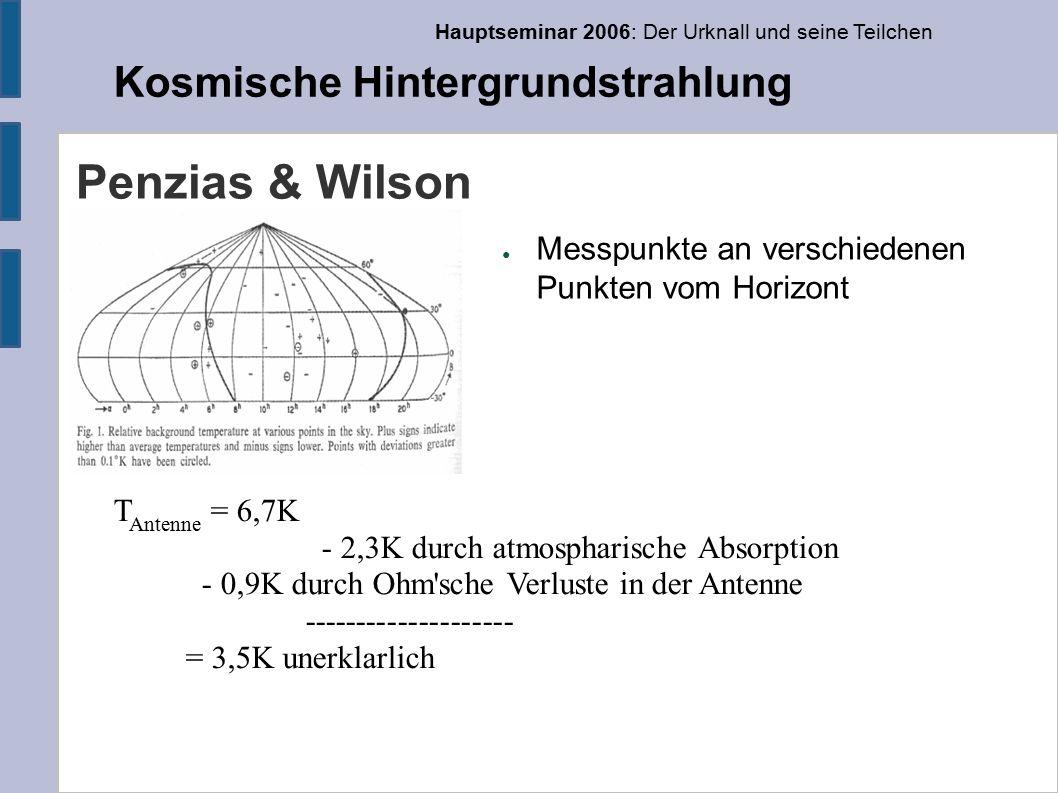 Hauptseminar 2006: Der Urknall und seine Teilchen Kosmische Hintergrundstrahlung Penzias & Wilson ● Messpunkte an verschiedenen Punkten vom Horizont T Antenne = 6,7K - 2,3K durch atmospharische Absorption - 0,9K durch Ohm sche Verluste in der Antenne -------------------- = 3,5K unerklarlich