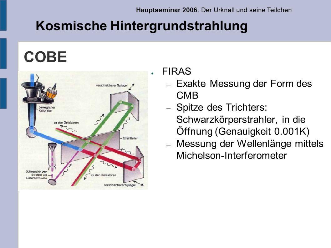 Hauptseminar 2006: Der Urknall und seine Teilchen Kosmische Hintergrundstrahlung COBE ● FIRAS – Exakte Messung der Form des CMB – Spitze des Trichters: Schwarzkörperstrahler, in die Öffnung (Genauigkeit 0.001K) – Messung der Wellenlänge mittels Michelson-Interferometer