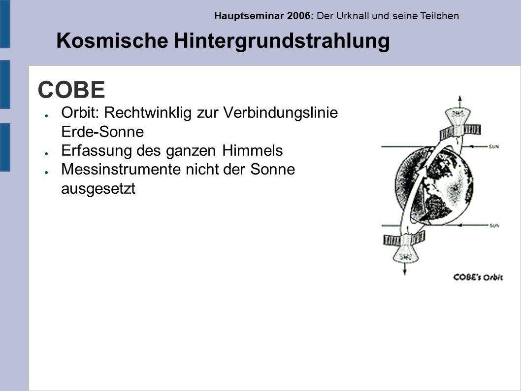 Hauptseminar 2006: Der Urknall und seine Teilchen Kosmische Hintergrundstrahlung COBE ● Orbit: Rechtwinklig zur Verbindungslinie Erde-Sonne ● Erfassung des ganzen Himmels ● Messinstrumente nicht der Sonne ausgesetzt
