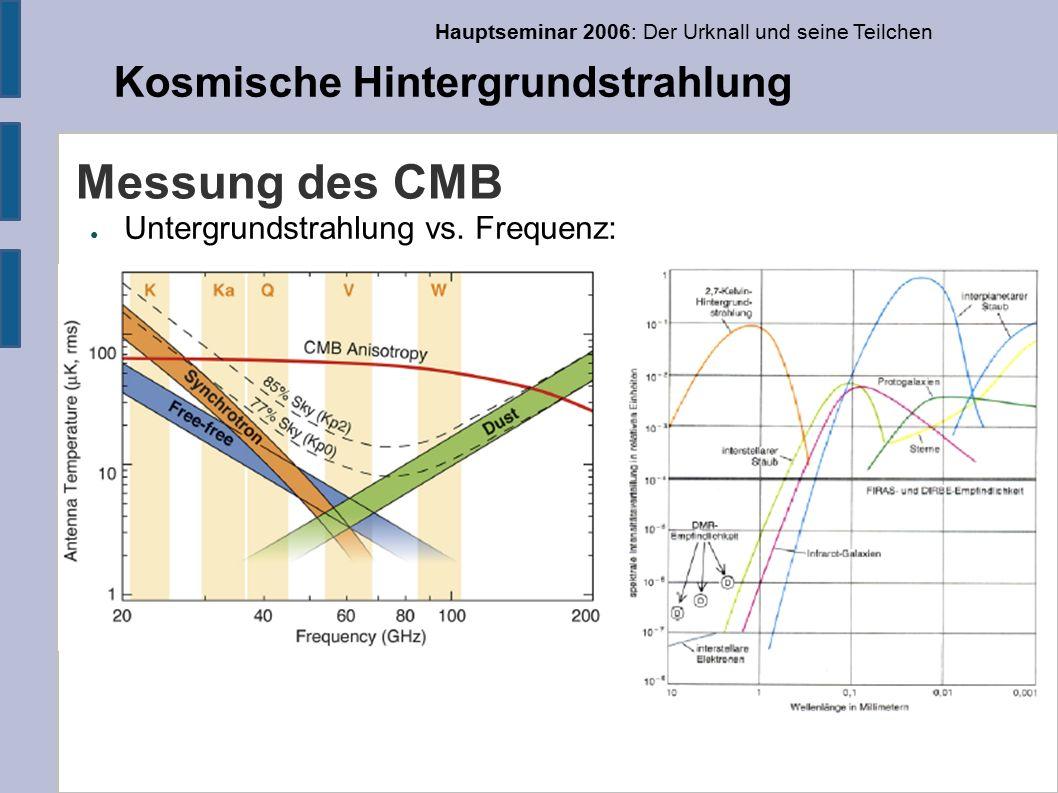 Hauptseminar 2006: Der Urknall und seine Teilchen Kosmische Hintergrundstrahlung Messung des CMB ● Untergrundstrahlung vs.