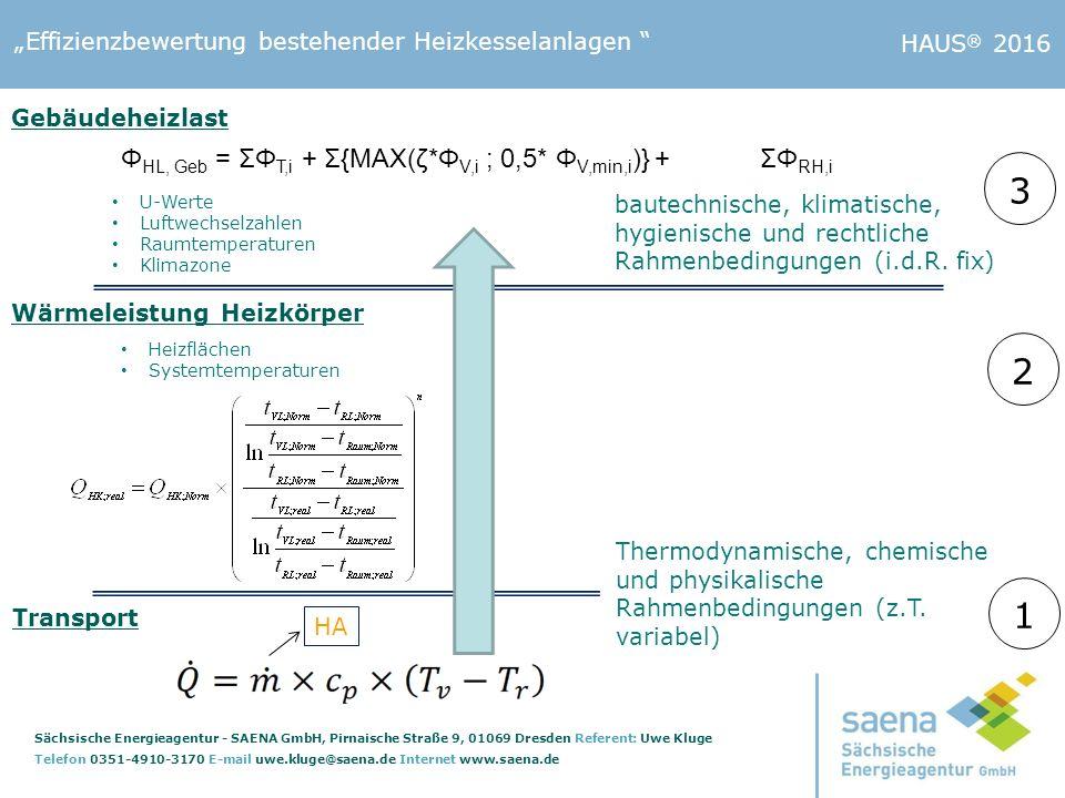 """""""Effizienzbewertung bestehender Heizkesselanlagen Sächsische Energieagentur - SAENA GmbH, Pirnaische Straße 9, 01069 Dresden Referent: Uwe Kluge Telefon 0351-4910-3170 E-mail uwe.kluge@saena.de Internet www.saena.de HAUS ® 2016 Gebäudeheizlast Φ HL, Geb = ΣΦ T,i + Σ{MAX(ζ*Φ V,i ; 0,5* Φ V,min,i )} + ΣΦ RH,i Wärmeleistung Heizkörper bautechnische, klimatische, hygienische und rechtliche Rahmenbedingungen (i.d.R."""