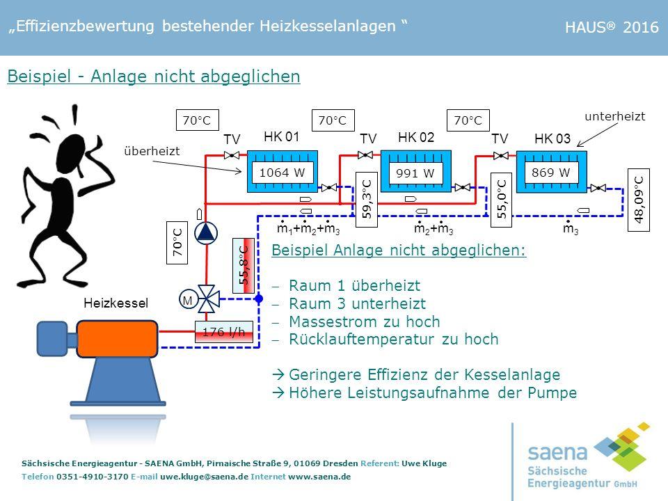 Gemütlich Neuer Raum Schaltplan Ideen - Elektrische ...