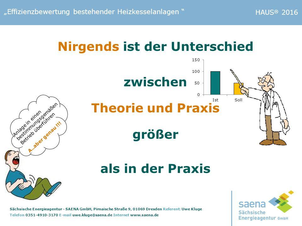 """""""Effizienzbewertung bestehender Heizkesselanlagen """" Sächsische Energieagentur - SAENA GmbH, Pirnaische Straße 9, 01069 Dresden Referent: Uwe Kluge Tel"""