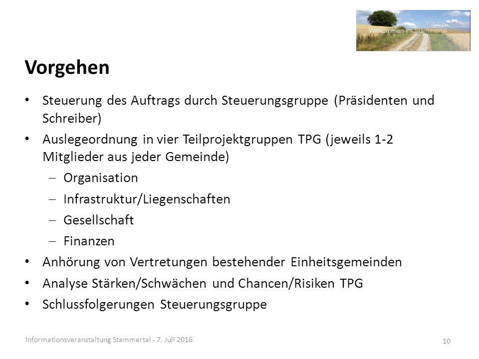 Vorgehen Informationsveranstaltung Stammertal - 7.