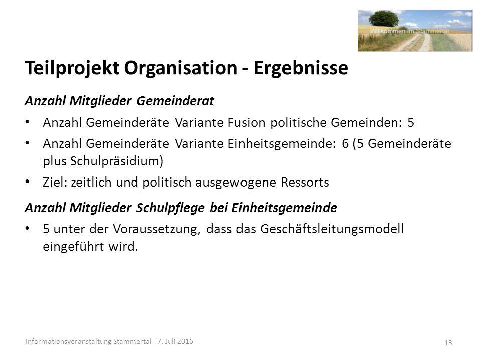 Teilprojekt Organisation - Ergebnisse Informationsveranstaltung Stammertal - 7.