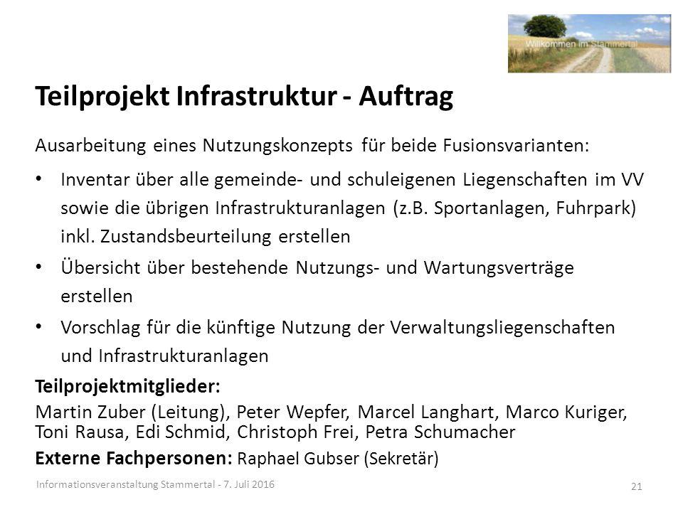 Teilprojekt Infrastruktur - Auftrag Informationsveranstaltung Stammertal - 7.