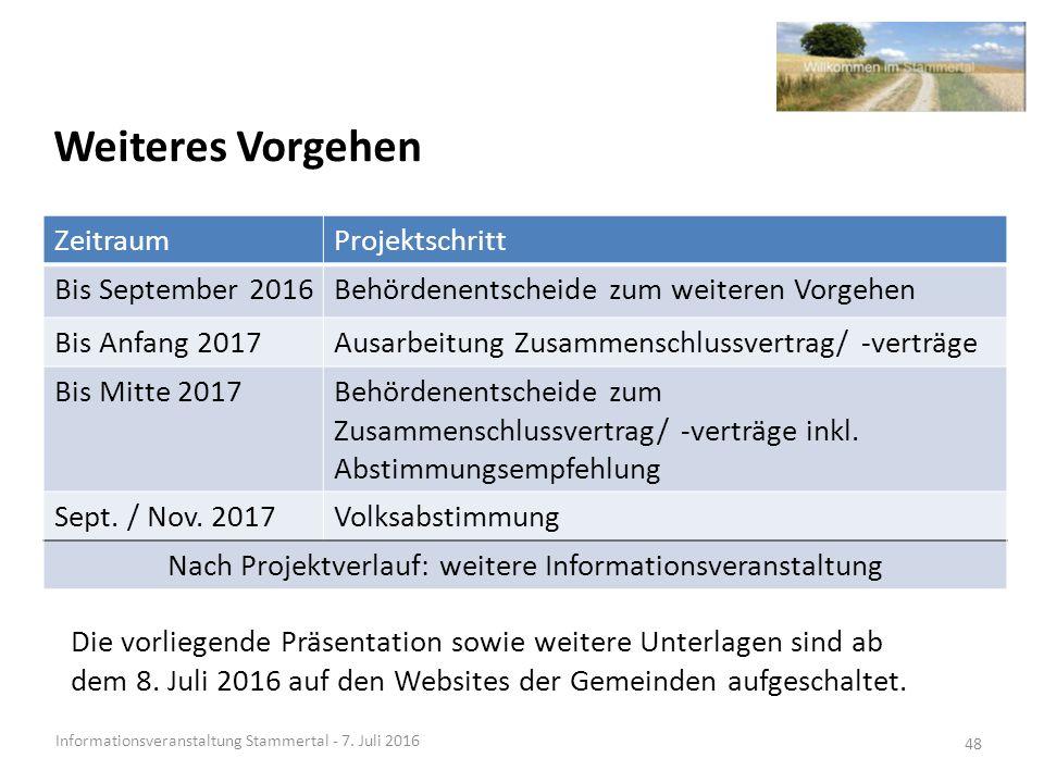 Weiteres Vorgehen ZeitraumProjektschritt Bis September 2016Behördenentscheide zum weiteren Vorgehen Bis Anfang 2017Ausarbeitung Zusammenschlussvertrag/ -verträge Bis Mitte 2017Behördenentscheide zum Zusammenschlussvertrag/ -verträge inkl.