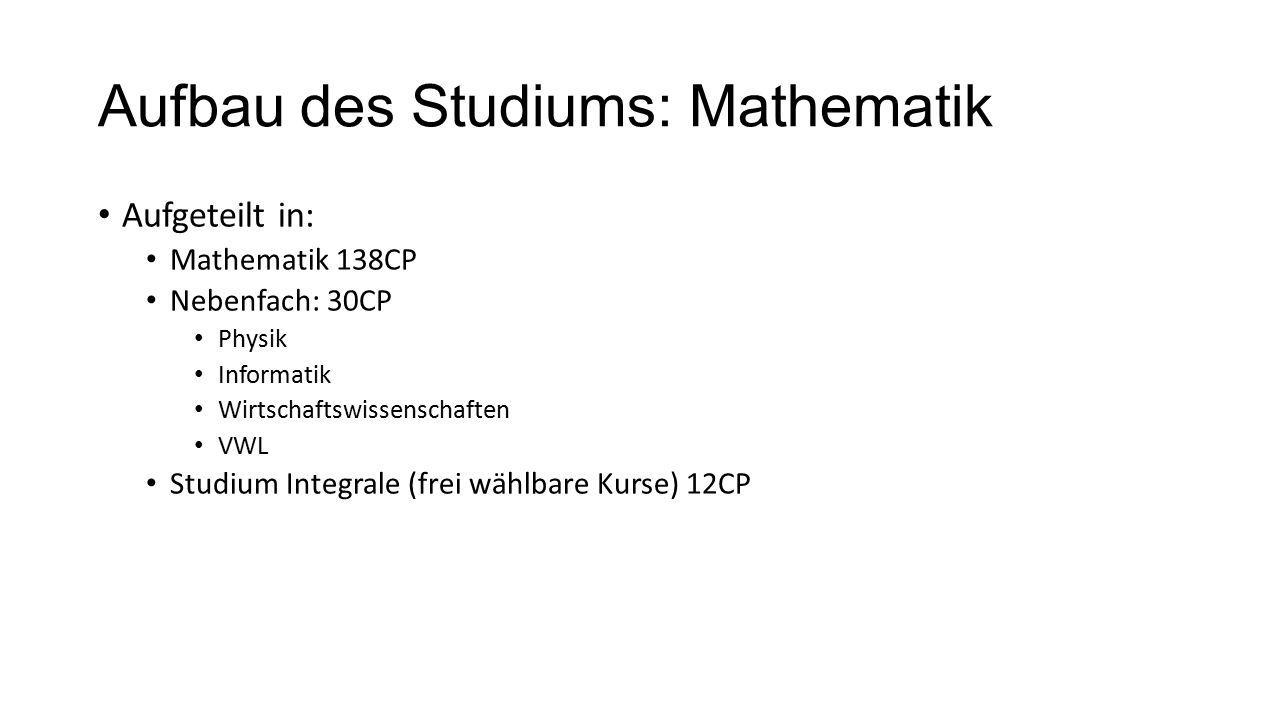 Aufbau des Studiums: Mathematik Aufgeteilt in: Mathematik 138CP Nebenfach: 30CP Physik Informatik Wirtschaftswissenschaften VWL Studium Integrale (frei wählbare Kurse) 12CP