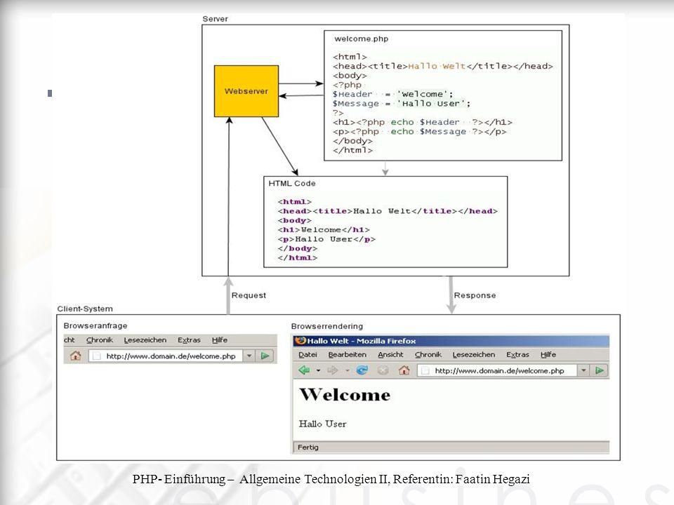 PHP- Einführung – Allgemeine Technologien II, Referentin: Faatin Hegazi