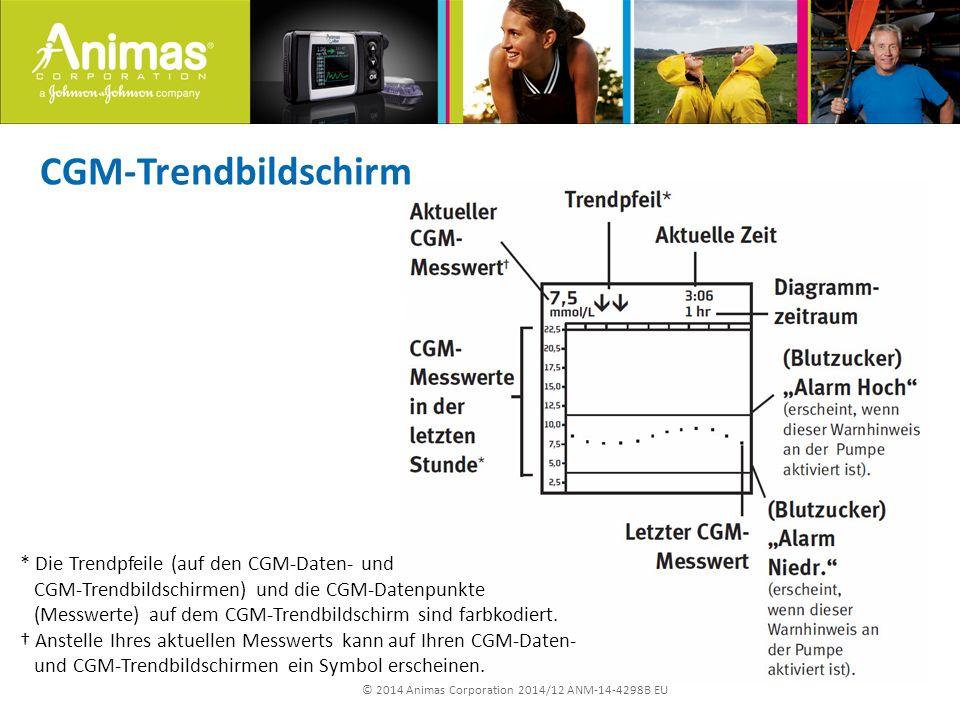 © 2014 Animas Corporation 2014/12 ANM-14-4298B EU CGM-Trendbildschirm * Die Trendpfeile (auf den CGM-Daten- und CGM-Trendbildschirmen) und die CGM-Datenpunkte (Messwerte) auf dem CGM-Trendbildschirm sind farbkodiert.