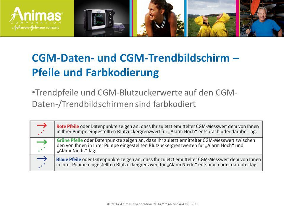 © 2014 Animas Corporation 2014/12 ANM-14-4298B EU CGM-Daten- und CGM-Trendbildschirm – Pfeile und Farbkodierung Trendpfeile und CGM-Blutzuckerwerte auf den CGM- Daten-/Trendbildschirmen sind farbkodiert