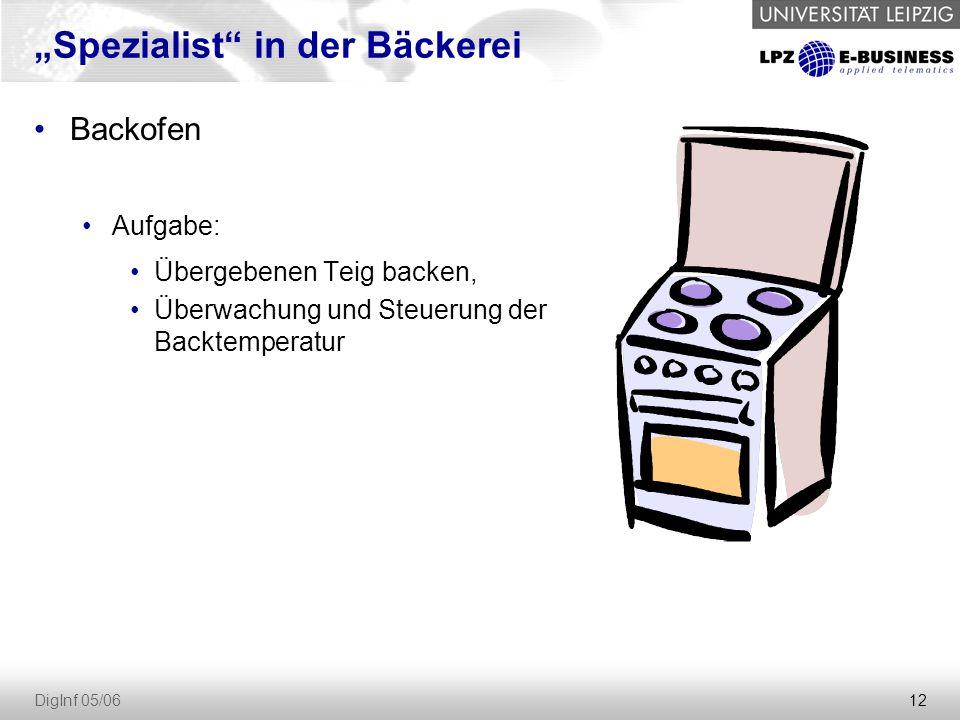 """12 DigInf 05/06 """"Spezialist in der Bäckerei Backofen Aufgabe: Übergebenen Teig backen, Überwachung und Steuerung der Backtemperatur"""