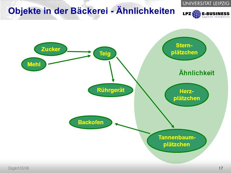 17 DigInf 05/06 Objekte in der Bäckerei - Ähnlichkeiten Zucker Mehl Teig Rührgerät Backofen Tannenbaum- plätzchen Stern- plätzchen Herz- plätzchen Ähnlichkeit