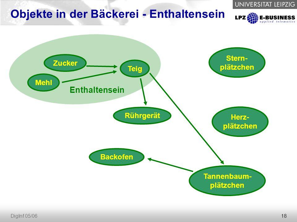 18 DigInf 05/06 Objekte in der Bäckerei - Enthaltensein Enthaltensein Zucker Mehl Teig Rührgerät Backofen Tannenbaum- plätzchen Stern- plätzchen Herz- plätzchen