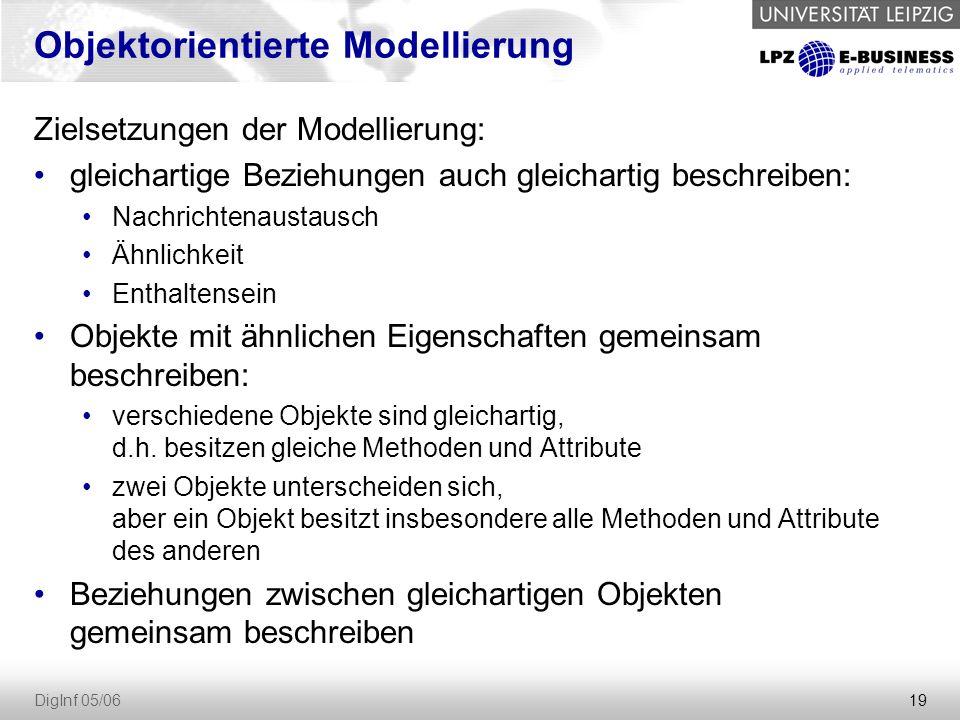 19 DigInf 05/06 Objektorientierte Modellierung Zielsetzungen der Modellierung: gleichartige Beziehungen auch gleichartig beschreiben: Nachrichtenaustausch Ähnlichkeit Enthaltensein Objekte mit ähnlichen Eigenschaften gemeinsam beschreiben: verschiedene Objekte sind gleichartig, d.h.
