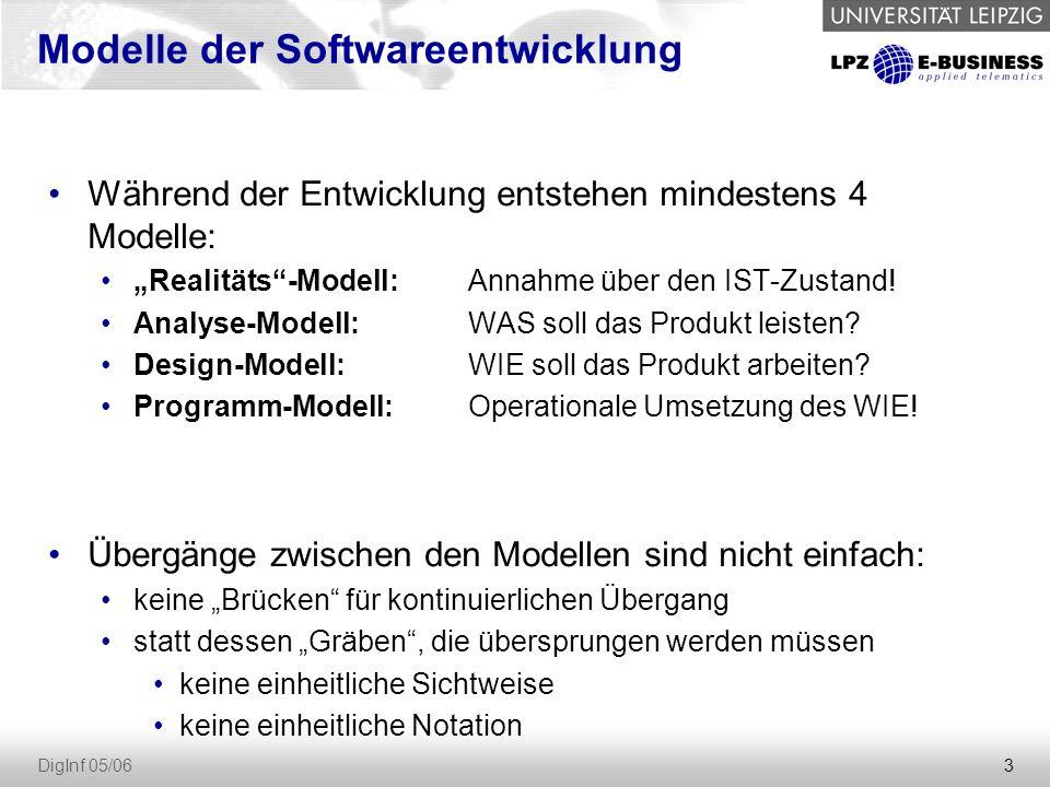 """3 DigInf 05/06 Modelle der Softwareentwicklung Während der Entwicklung entstehen mindestens 4 Modelle: """"Realitäts -Modell:Annahme über den IST-Zustand."""