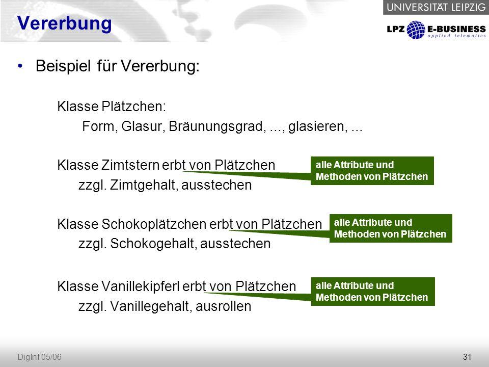 31 DigInf 05/06 Vererbung Beispiel für Vererbung: Klasse Plätzchen: Form, Glasur, Bräunungsgrad,..., glasieren,...