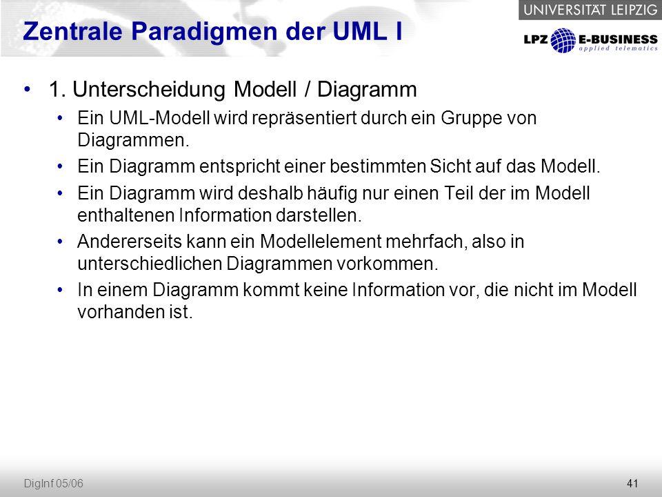 41 DigInf 05/06 Zentrale Paradigmen der UML I 1.