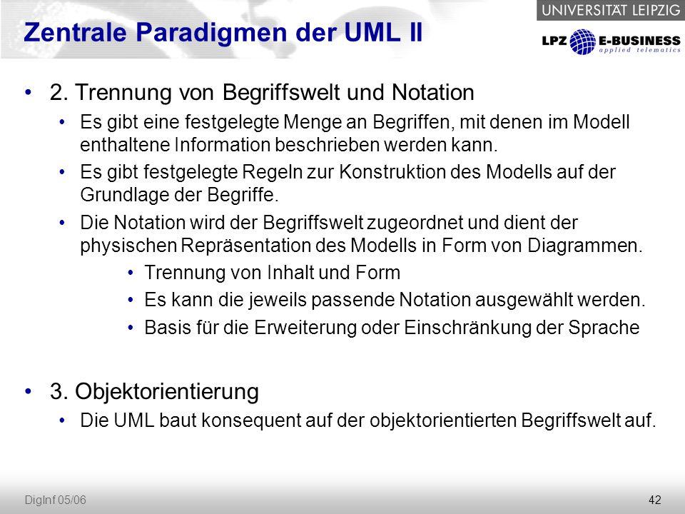 42 DigInf 05/06 Zentrale Paradigmen der UML II 2.