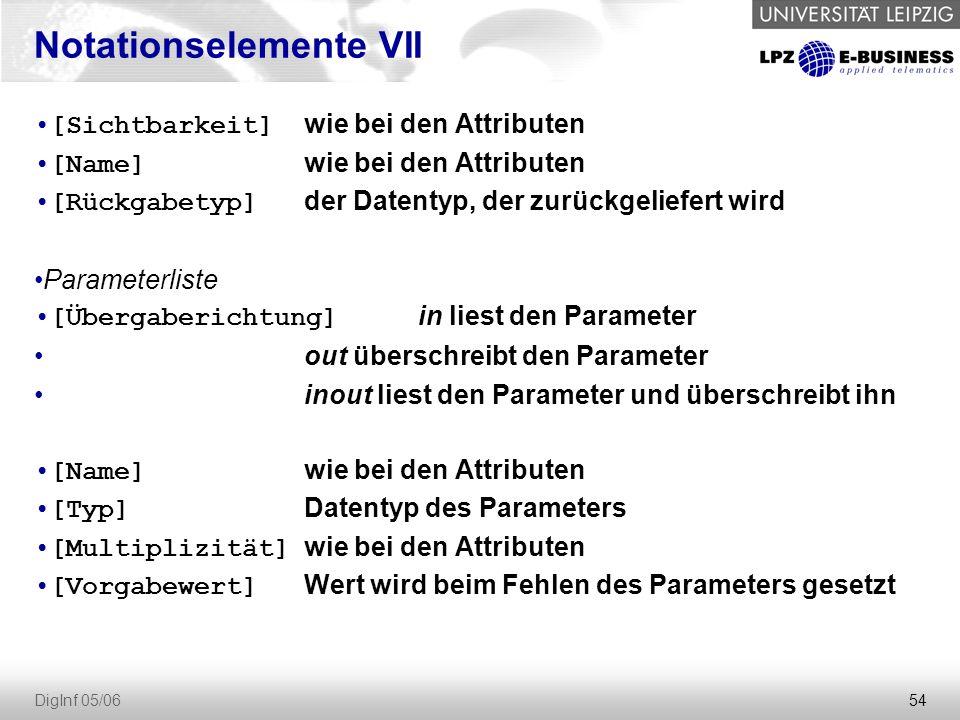 54 DigInf 05/06 Notationselemente VII [Sichtbarkeit] wie bei den Attributen [Name] wie bei den Attributen [Rückgabetyp] der Datentyp, der zurückgeliefert wird Parameterliste [Übergaberichtung] in liest den Parameter out überschreibt den Parameter inout liest den Parameter und überschreibt ihn [Name] wie bei den Attributen [Typ] Datentyp des Parameters [Multiplizität] wie bei den Attributen [Vorgabewert] Wert wird beim Fehlen des Parameters gesetzt