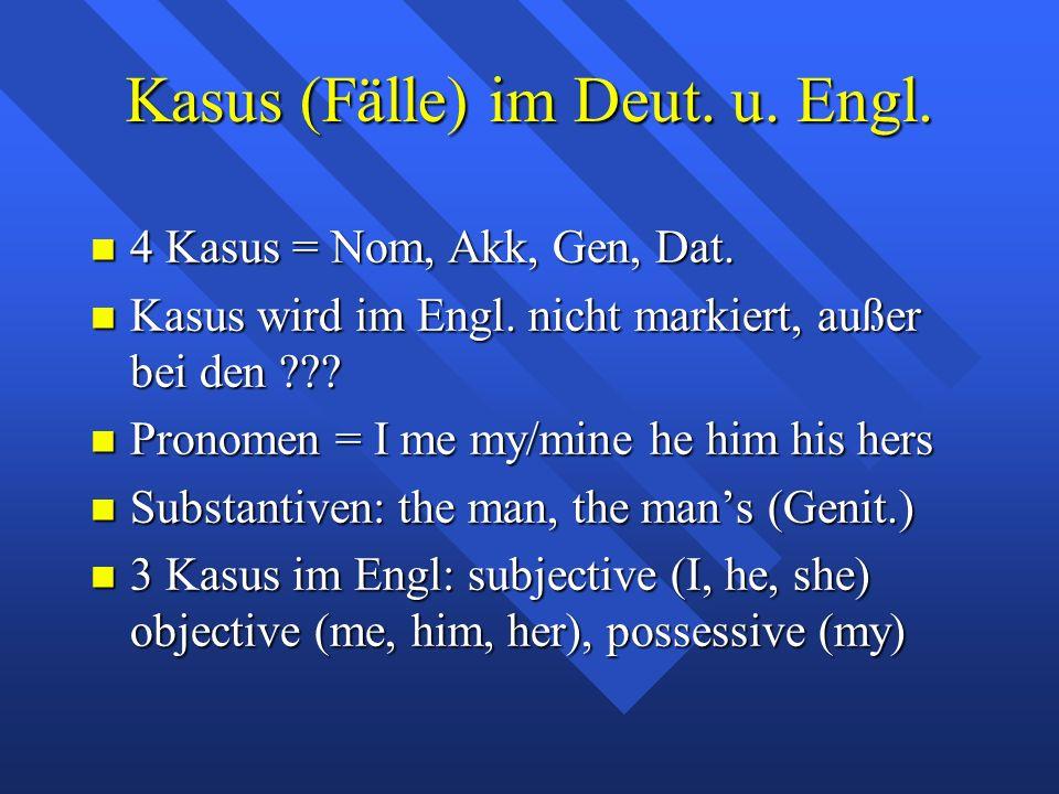 Kasus (Fälle) im Deut. u. Engl. 4 Kasus = Nom, Akk, Gen, Dat. 4 Kasus = Nom, Akk, Gen, Dat. Kasus wird im Engl. nicht markiert, außer bei den ??? Kasu