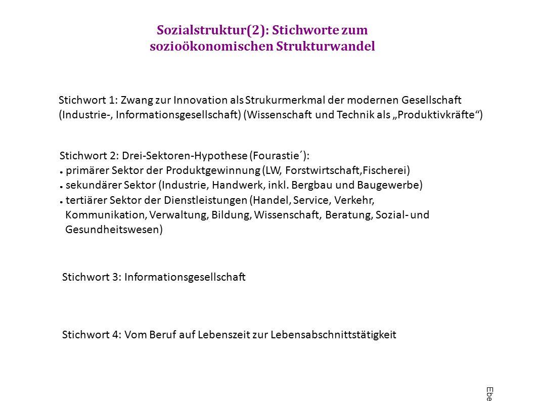 Sozialstruktur(2): Stichworte zum sozioökonomischen Strukturwandel Stichwort 2: Drei-Sektoren-Hypothese (Fourastie´): ● primärer Sektor der Produktgewinnung (LW, Forstwirtschaft,Fischerei) ● sekundärer Sektor (Industrie, Handwerk, inkl.