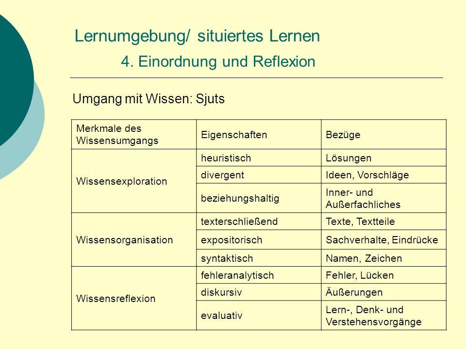Lernumgebung/ situiertes Lernen 4.