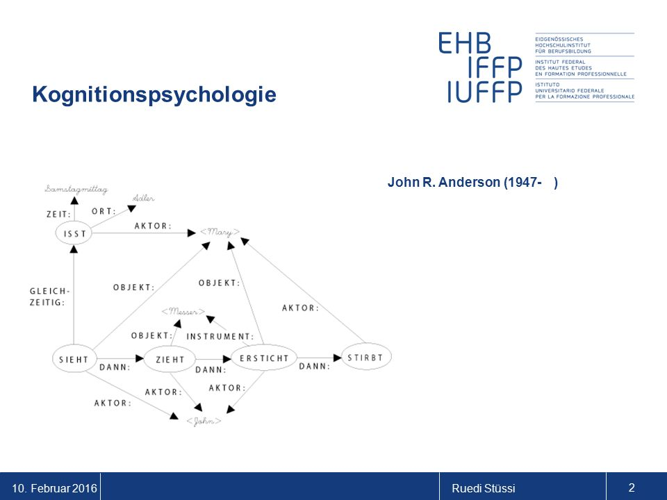 Ruedi Stüssi 2 Kognitionspsychologie John R. Anderson (1947- )