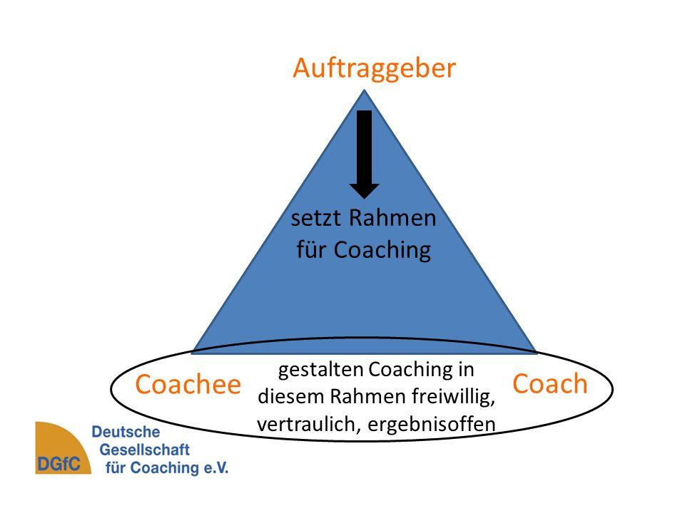 Auftraggeber Coachee Coach setzt Rahmen für Coaching gestalten Coaching in diesem Rahmen freiwillig, vertraulich, ergebnisoffen