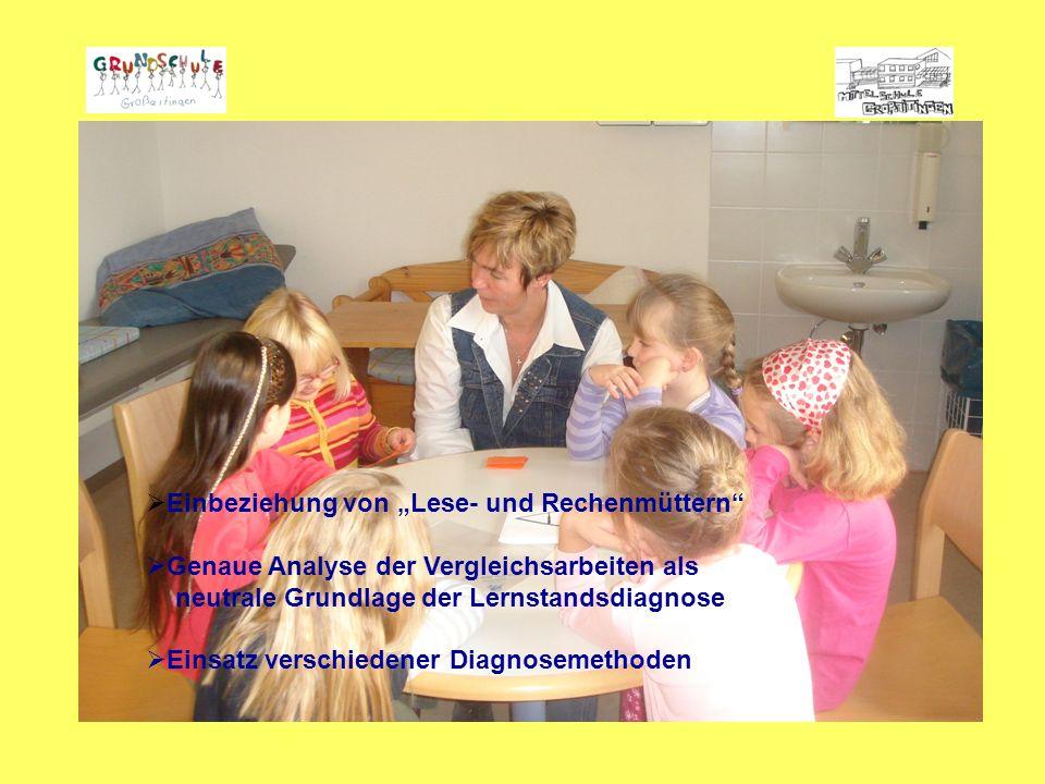 """ Einbeziehung von """"Lese- und Rechenmüttern  Genaue Analyse der Vergleichsarbeiten als neutrale Grundlage der Lernstandsdiagnose  Einsatz verschiedener Diagnosemethoden"""