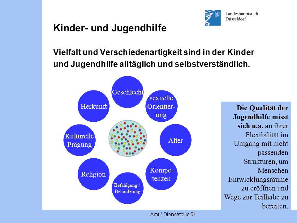 Amt / Dienststelle 51 Kinder- und Jugendhilfe Vielfalt und Verschiedenartigkeit sind in der Kinder und Jugendhilfe alltäglich und selbstverständlich.