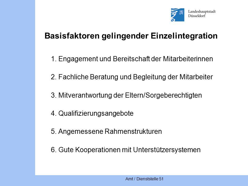 Amt / Dienststelle 51 Basisfaktoren gelingender Einzelintegration 1.