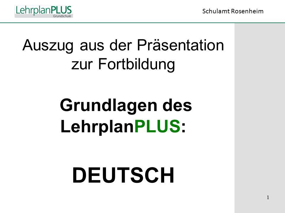 ^ Auszug aus der Präsentation zur Fortbildung Grundlagen des LehrplanPLUS: DEUTSCH Schulamt Rosenheim 1