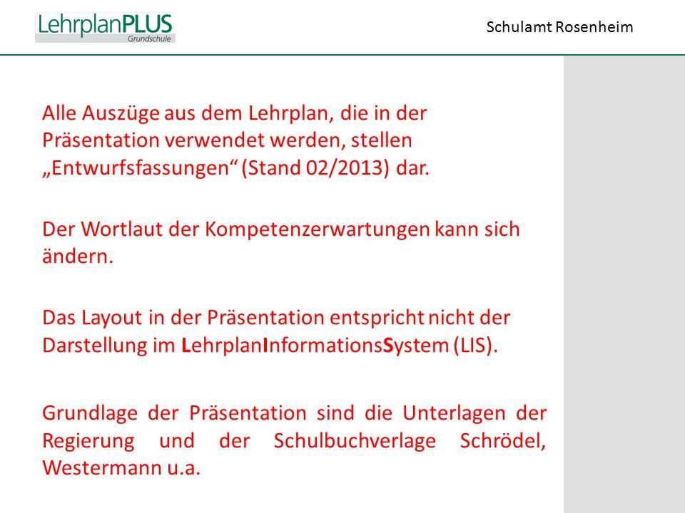 """^ Alle Auszüge aus dem Lehrplan, die in der Präsentation verwendet werden, stellen """"Entwurfsfassungen (Stand 02/2013) dar."""