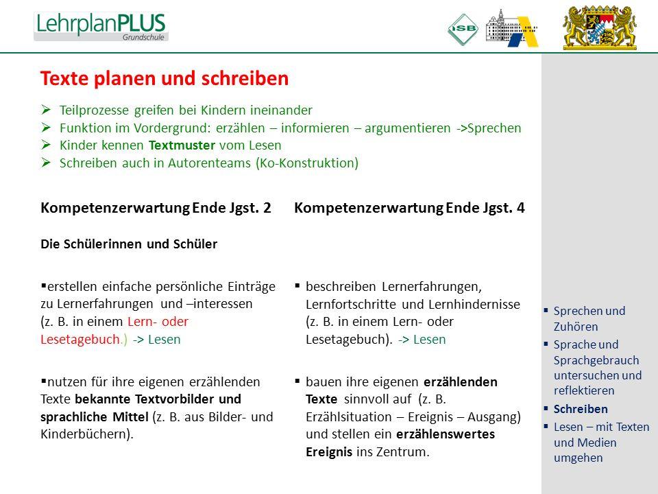 ^ Texte planen und schreiben Kompetenzerwartung Ende Jgst.