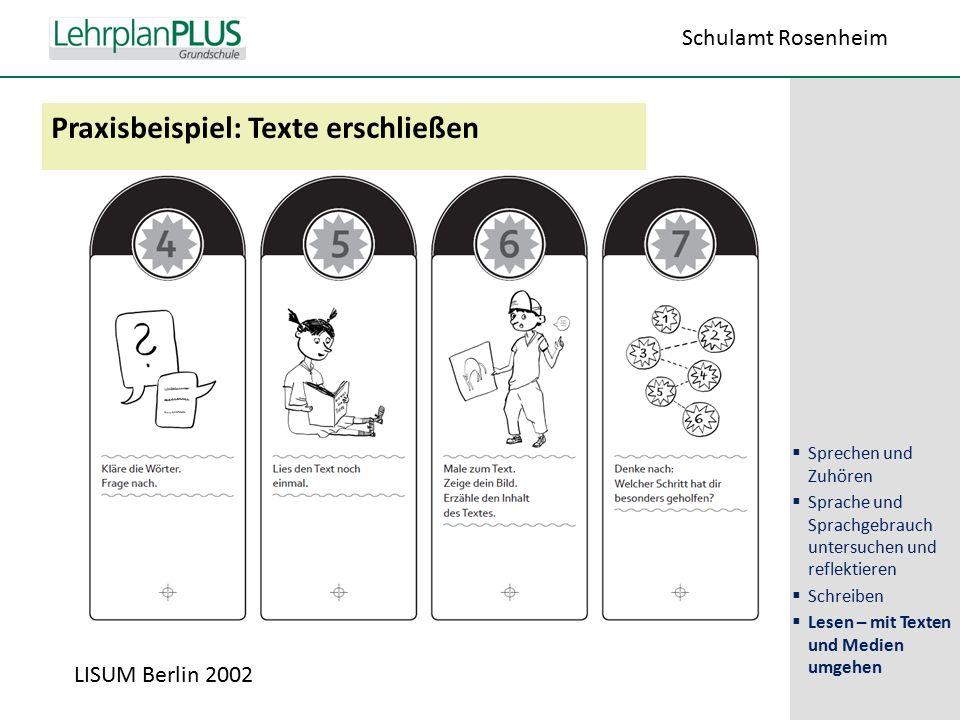 ^ Praxisbeispiel: Texte erschließen Schulamt Rosenheim  Sprechen und Zuhören  Sprache und Sprachgebrauch untersuchen und reflektieren  Schreiben  Lesen – mit Texten und Medien umgehen LISUM Berlin 2002