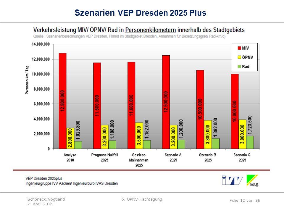Szenarien VEP Dresden 2025 Plus Folie 12 von 35 Schöneck/Vogtland 7. April 2016 6. ÖPNV-Fachtagung