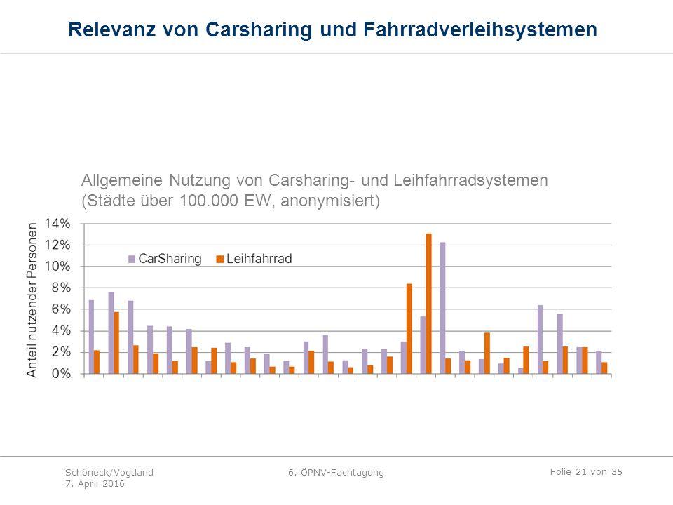 Allgemeine Nutzung von Carsharing- und Leihfahrradsystemen (Städte über 100.000 EW, anonymisiert) Relevanz von Carsharing und Fahrradverleihsystemen Folie 21 von 35 Schöneck/Vogtland 7.